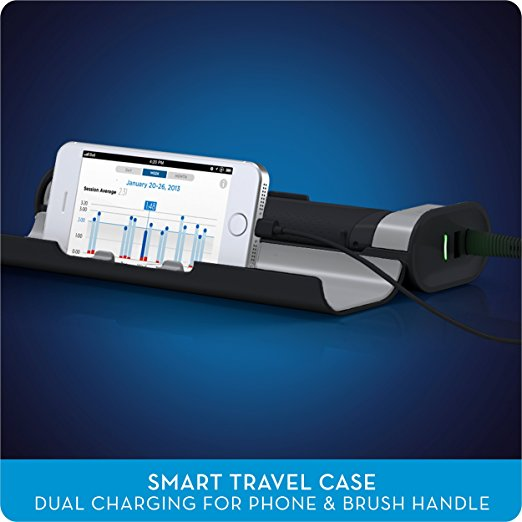 smart travel case